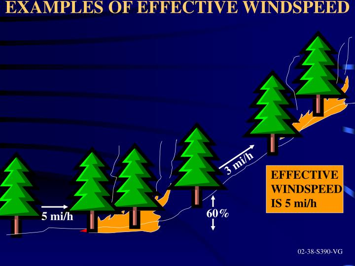 EXAMPLES OF EFFECTIVE WINDSPEED