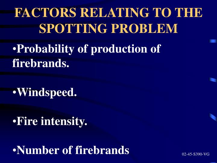 FACTORS RELATING TO THE SPOTTING PROBLEM