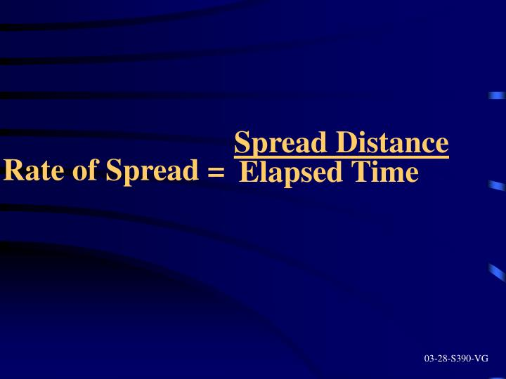 Rate of Spread =