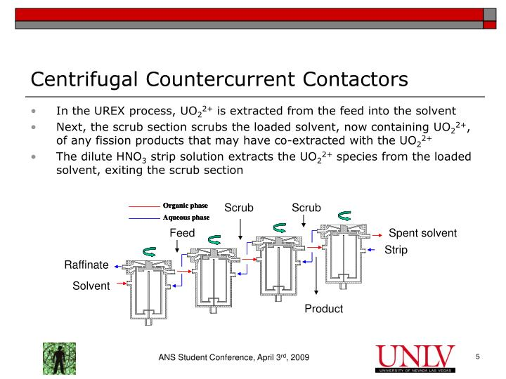 Centrifugal Countercurrent Contactors