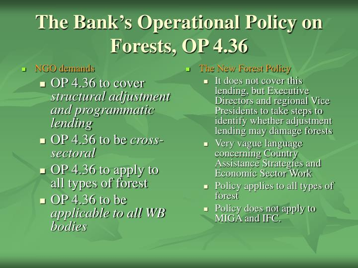 The bank s operational policy on forests op 4 36