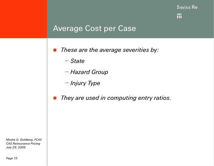 Average Cost per Case