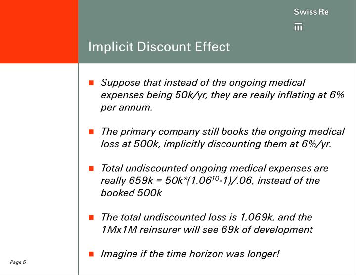 Implicit Discount Effect