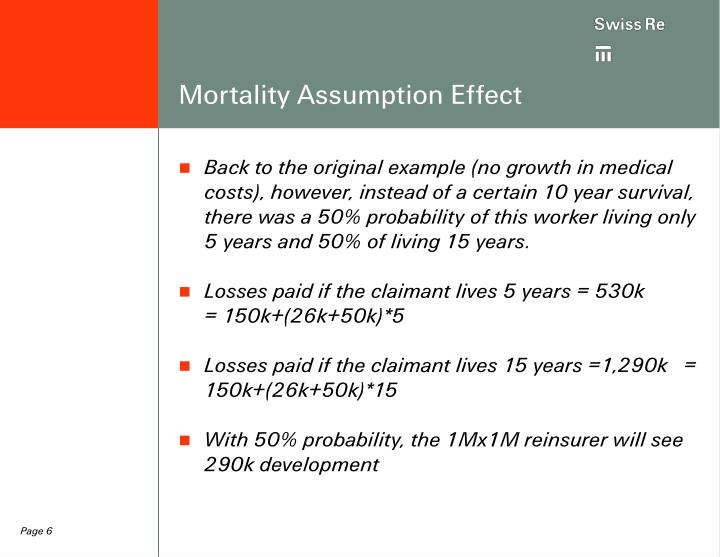 Mortality Assumption Effect