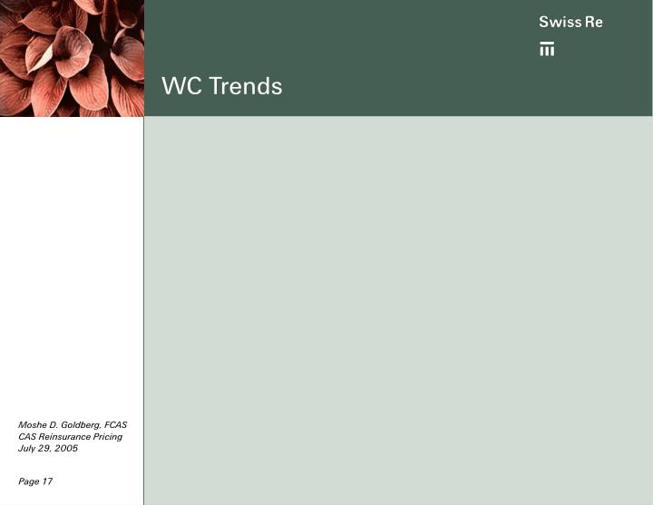 WC Trends