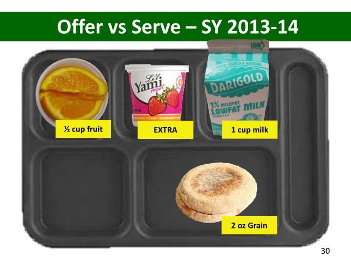 Offer vs Serve – SY 2013-14