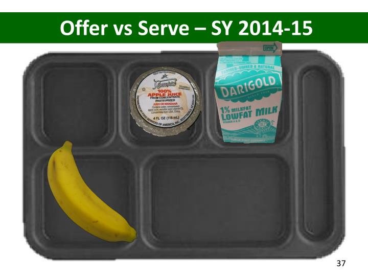 Offer vs Serve – SY 2014-15