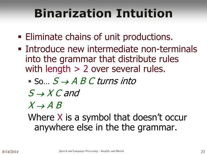Binarization Intuition