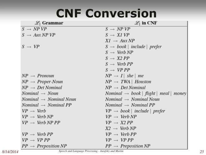 CNF Conversion