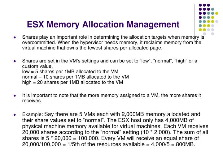 ESX Memory Allocation Management