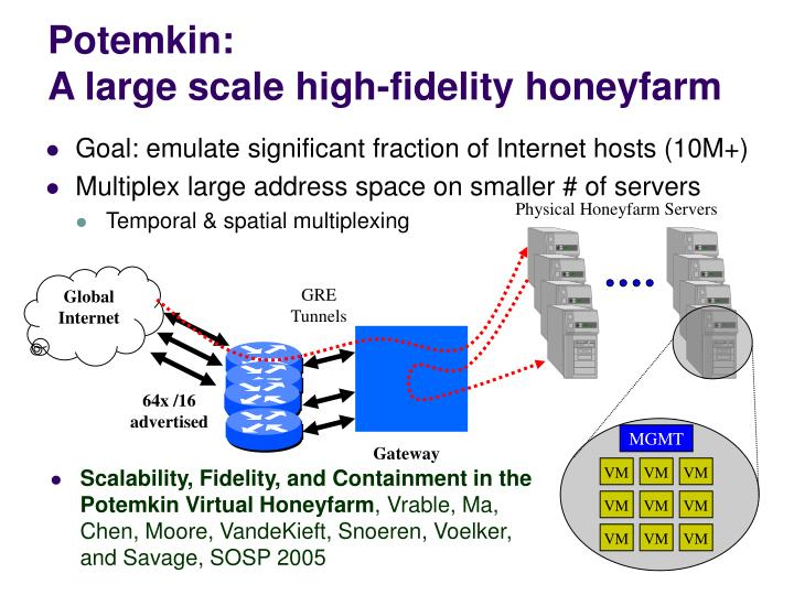 Goal: emulate significant fraction of Internet hosts (10M+)