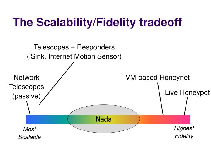 The Scalability/Fidelity tradeoff