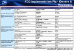 fdd implementation plan owners reviewers