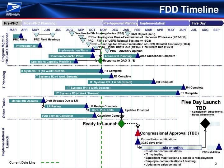 FDD Timeline