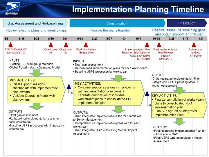 Implementation Planning Timeline