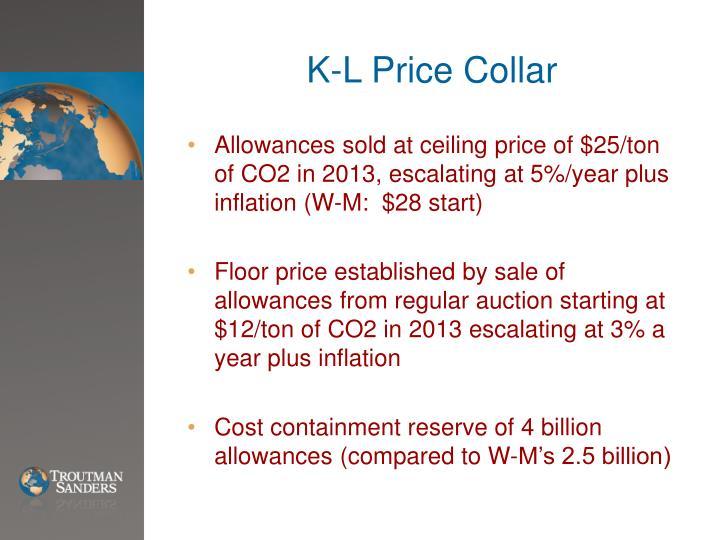 K-L Price Collar