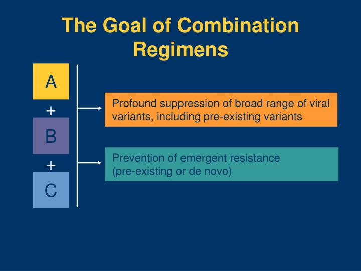 The goal of combination regimens