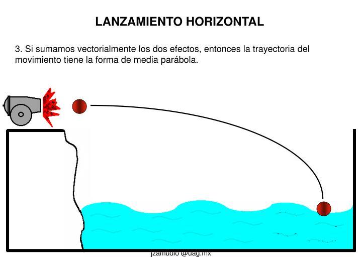 LANZAMIENTO HORIZONTAL