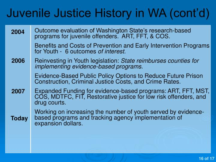 Juvenile Justice History in WA (cont'd)