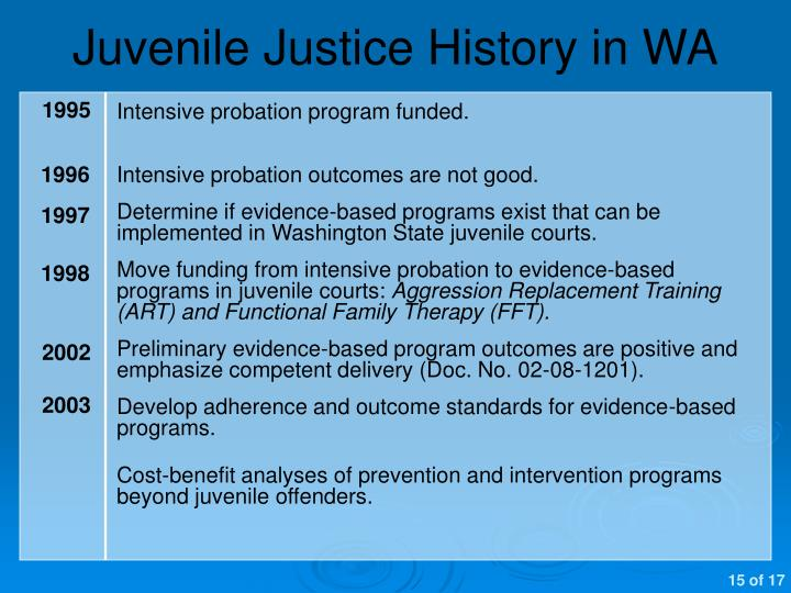 Juvenile Justice History in WA