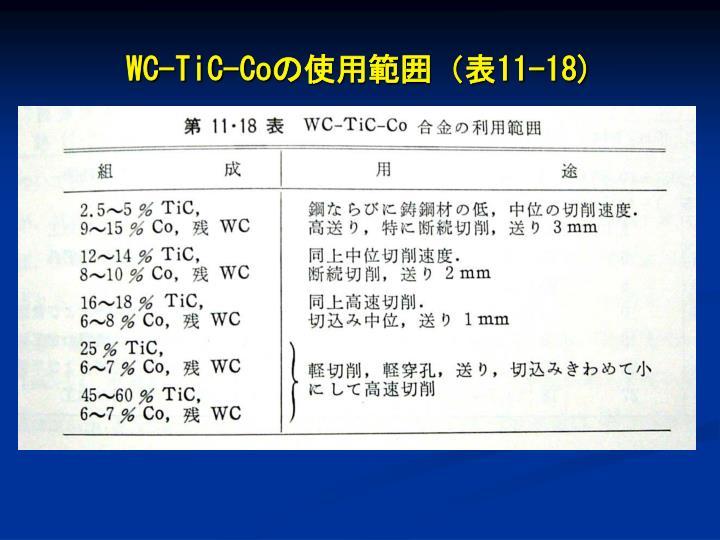 WC-TiC-Co
