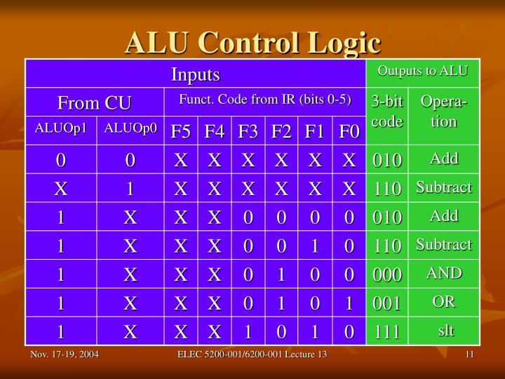 ALU Control Logic
