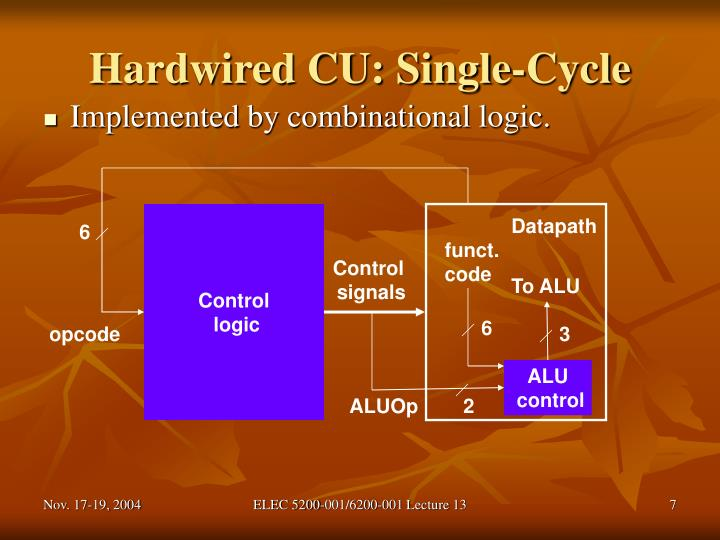 Hardwired CU: Single-Cycle