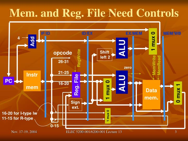Mem. and Reg. File Need Controls