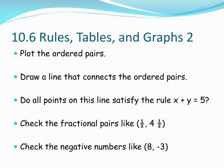 10.6 Rules, Tables, and Graphs 2