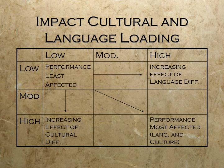 Impact Cultural and Language Loading