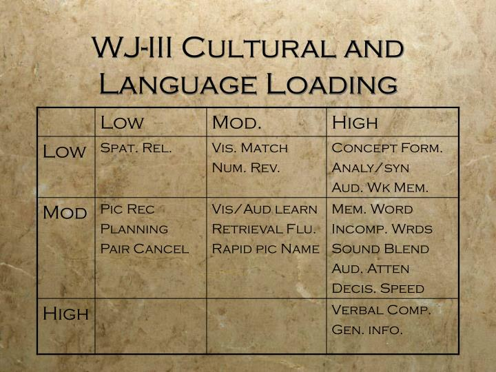 WJ-III Cultural and Language Loading