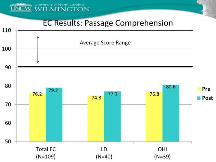 EC Results: Passage Comprehension