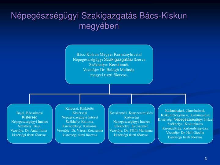 Népegészségügyi Szakigazgatás Bács-Kiskun megyében