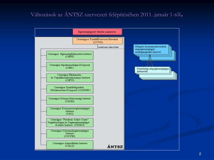 Változások az ÁNTSZ szervezeti felépítésében 2011. január 1-től