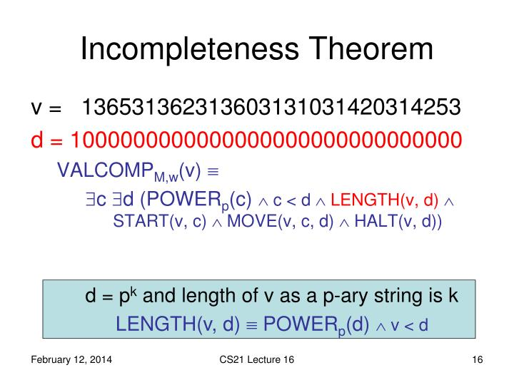 Incompleteness Theorem