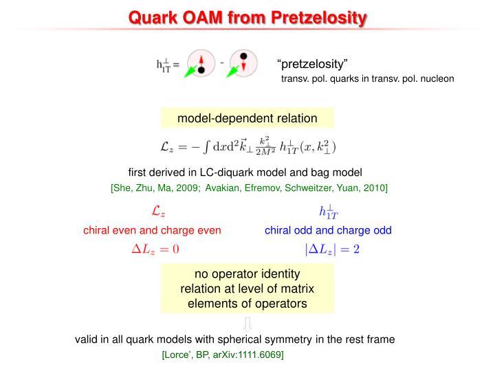 Quark OAM from