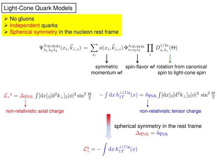 Light-Cone Quark Models