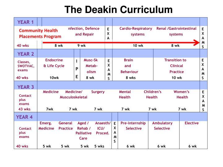 The Deakin Curriculum