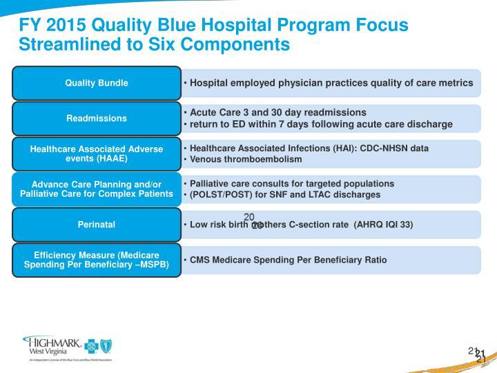 FY 2015 Quality Blue Hospital Program Focus