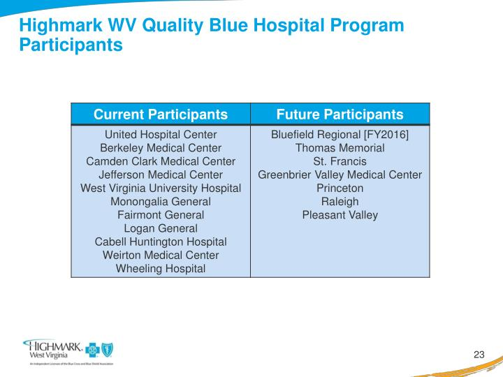 Highmark WV Quality Blue Hospital Program Participants