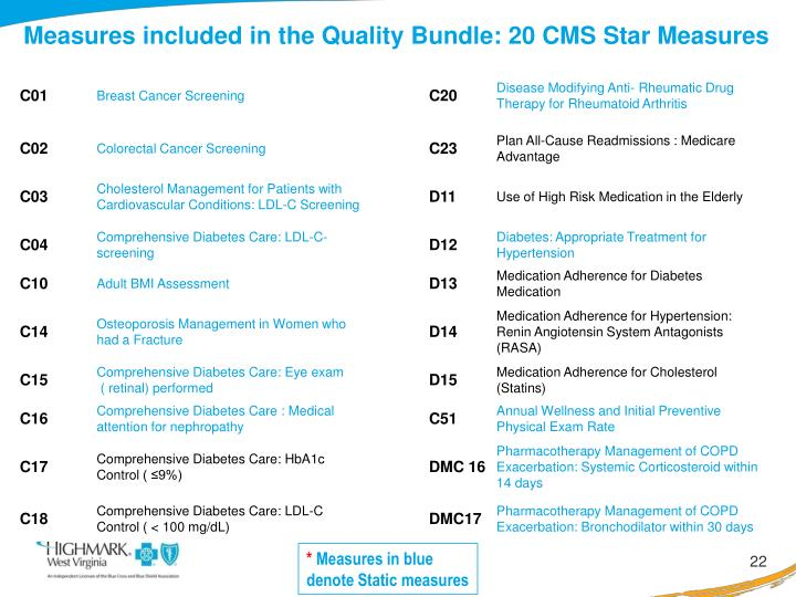 Measures included in the Quality Bundle: 20 CMS Star Measures