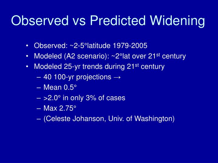 Observed vs Predicted Widening