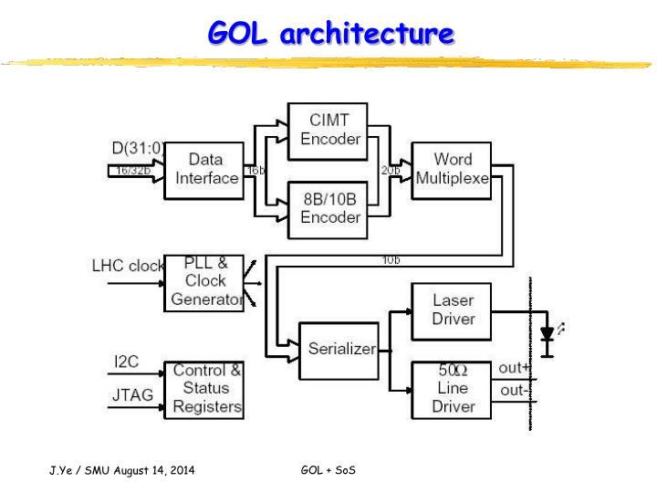 GOL architecture