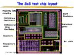 the sos test chip layout