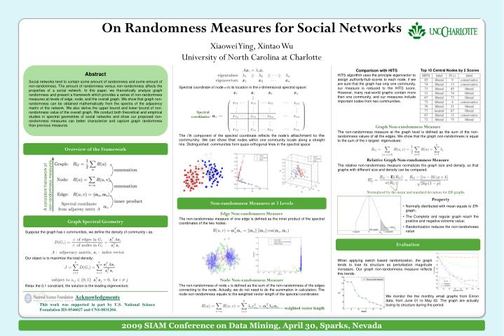On Randomness Measures for Social Networks
