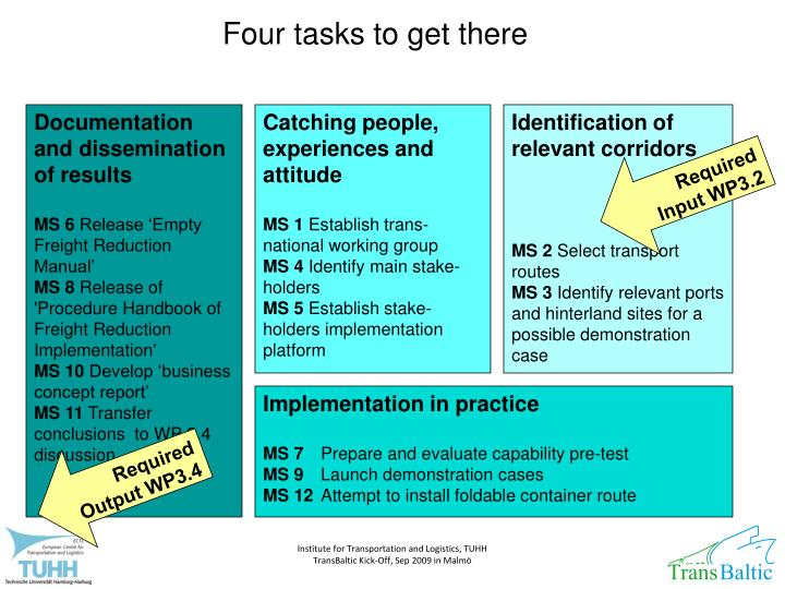 Four tasks to get there