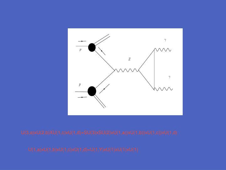 U(3,a)xU(2,b)XU(1,c)xU(1,d)=SU(3)xSU(2)xU(1,a))xU(1,b))xU(1,c))xU(1,d)