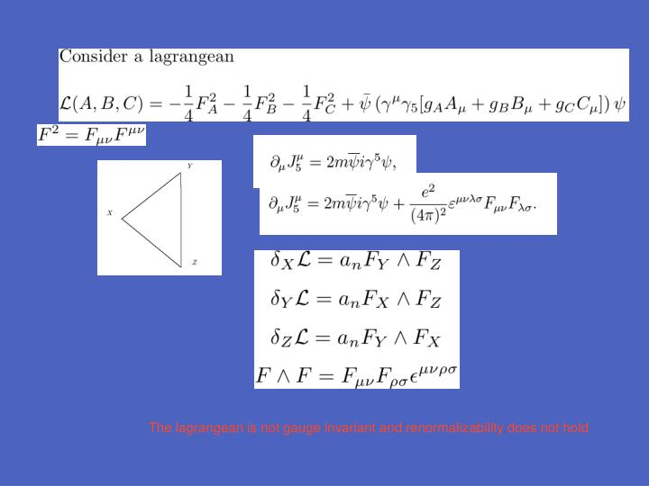 The lagrangean is not gauge invariant and renormalizability does not hold