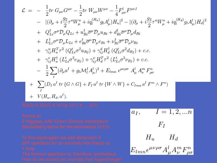 SU(3) X SU(2) X U(1)x U(1) X…..U(1)