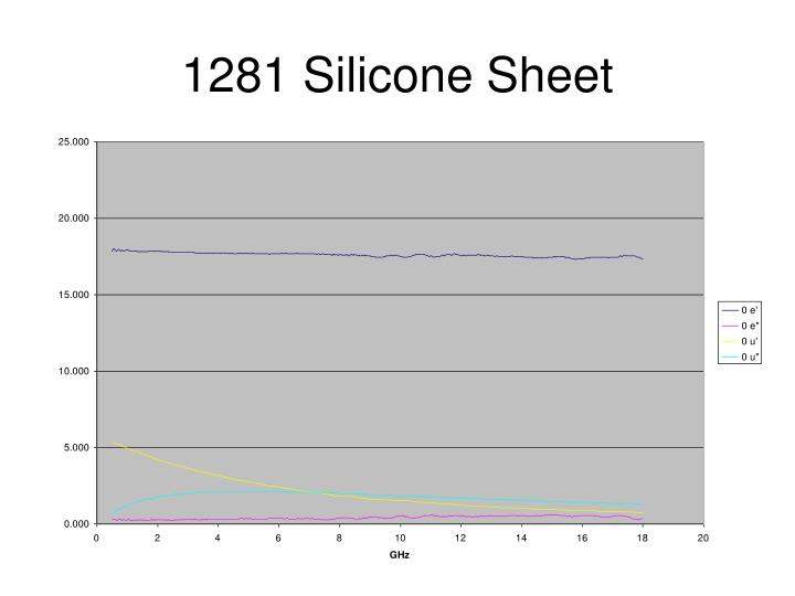 1281 Silicone Sheet